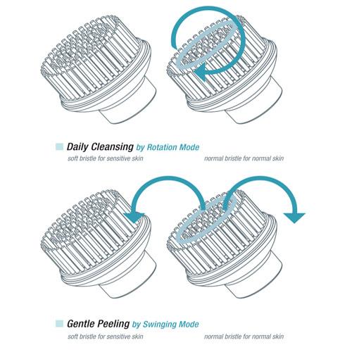 Brosse de nettoyage sensible (set à deux) pour VisoClean
